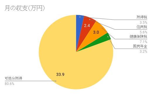 f:id:kitahashi-ryoichi:20180510200715p:plain