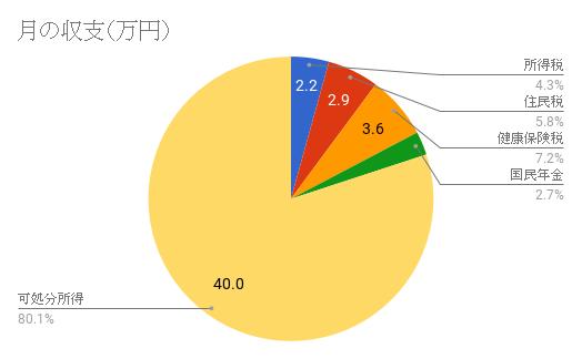 f:id:kitahashi-ryoichi:20180510201236p:plain