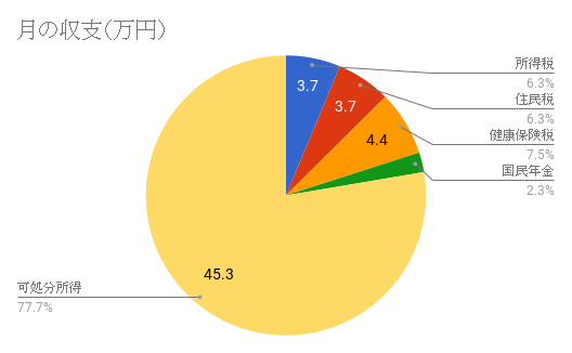 f:id:kitahashi-ryoichi:20180511172132p:plain