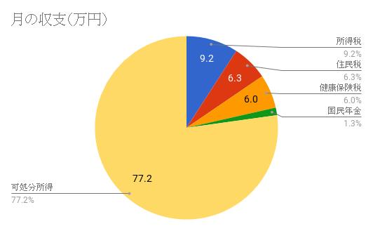f:id:kitahashi-ryoichi:20180511181533p:plain