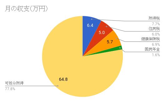 f:id:kitahashi-ryoichi:20180511183503p:plain