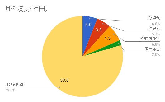 f:id:kitahashi-ryoichi:20180511183939p:plain
