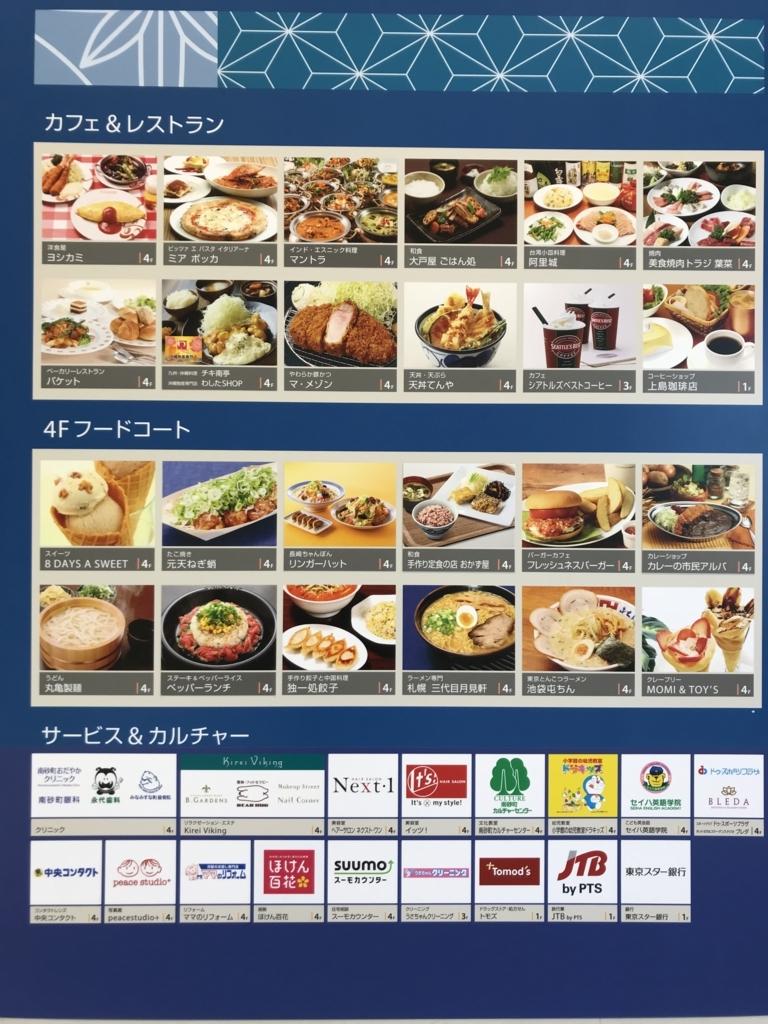f:id:kitahashi-ryoichi:20180527123150j:plain