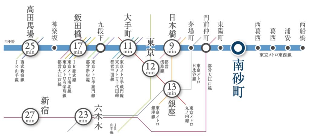 f:id:kitahashi-ryoichi:20180528183114p:plain