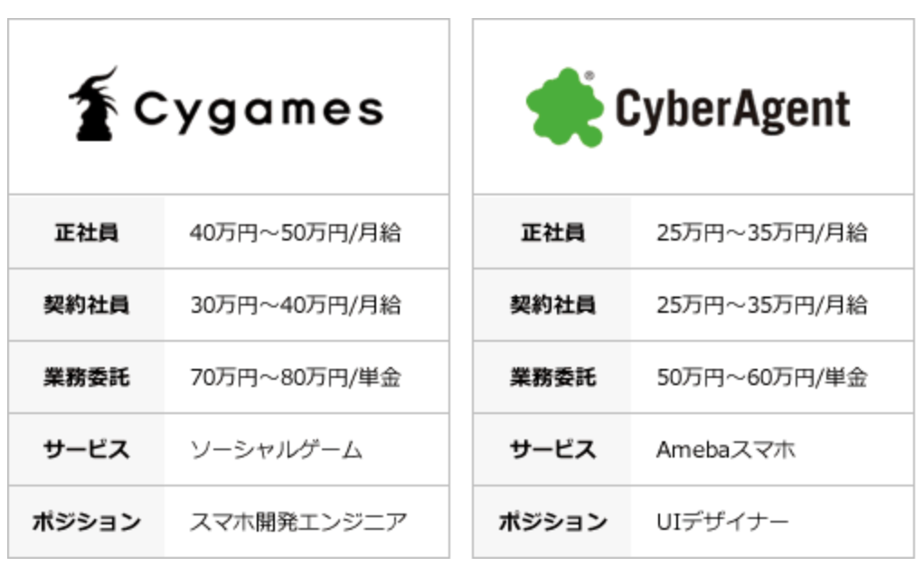 f:id:kitahashi-ryoichi:20180604094828p:plain
