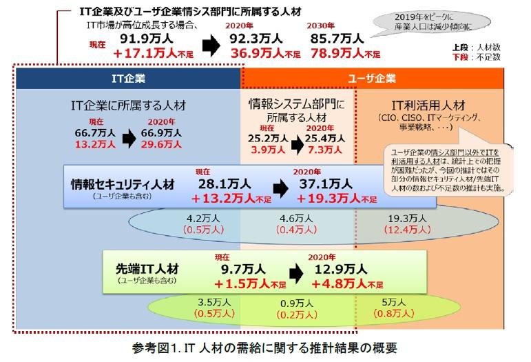 f:id:kitahashi-ryoichi:20180604163803j:plain