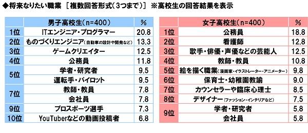 f:id:kitahashi-ryoichi:20180617211625j:plain