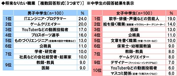 f:id:kitahashi-ryoichi:20180617211702j:plain