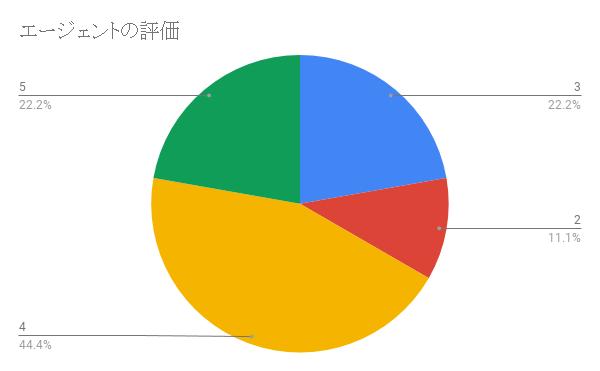 f:id:kitahashi-ryoichi:20190217115037p:plain