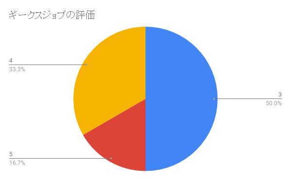 f:id:kitahashi-ryoichi:20190217221158p:plain