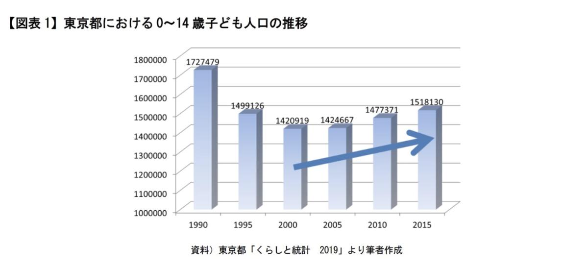 f:id:kitahashi-ryoichi:20200223120927p:plain