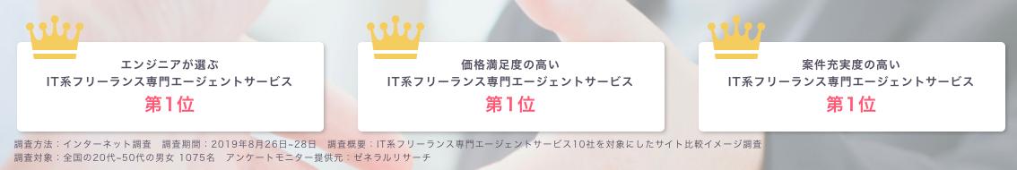 f:id:kitahashi-ryoichi:20200429144614p:plain