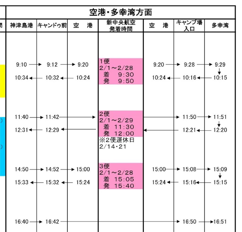 f:id:kitahonami:20170304063527j:image