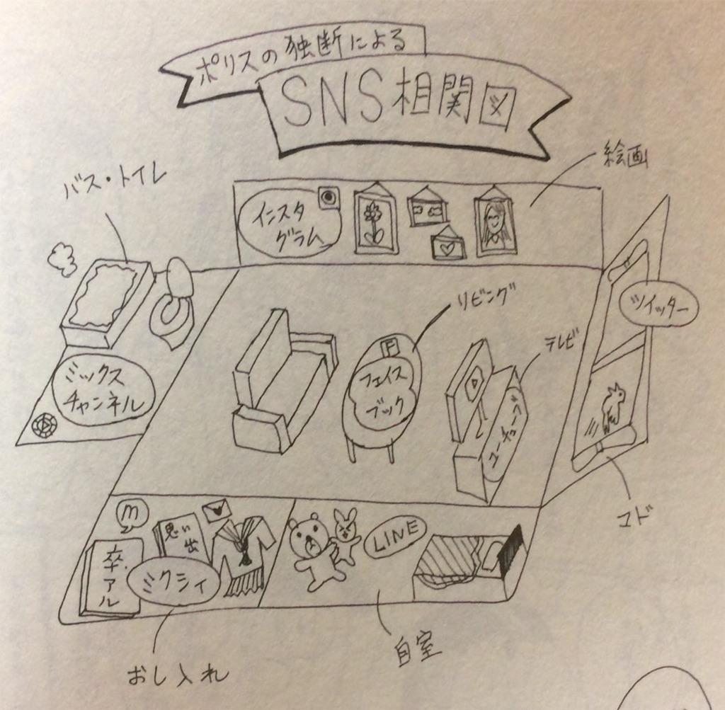 f:id:kitahonami:20170408215125j:image