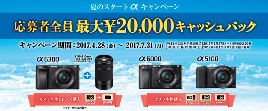 f:id:kitahonami:20170519142504p:plain