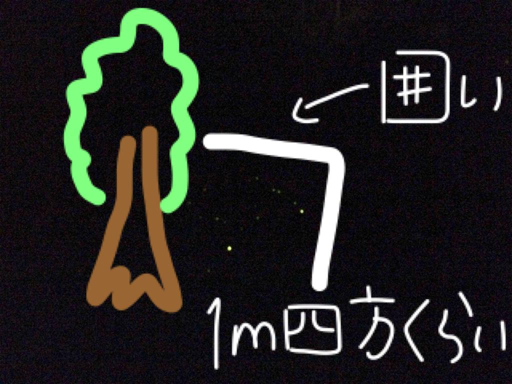 f:id:kitahonami:20170626183610p:image