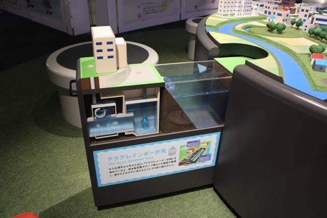 下水道科学館 模型