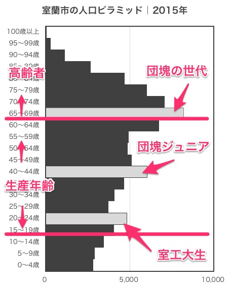 f:id:kitamoon:20180219011926j:plain