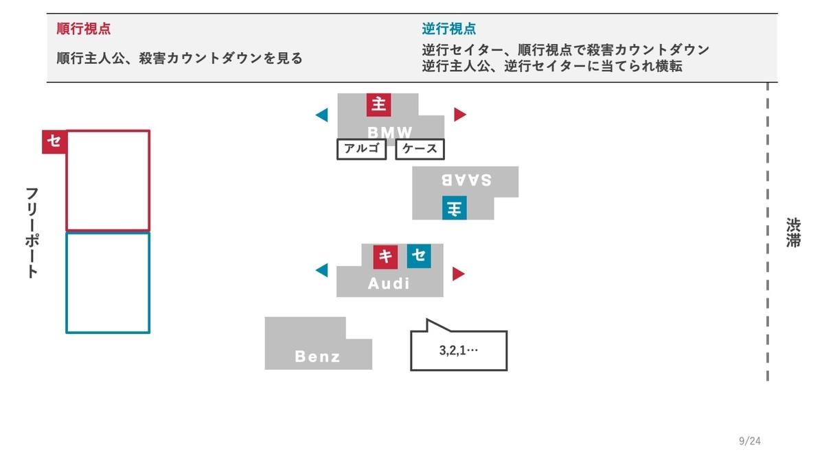 f:id:kitamoon:20201115171349j:plain