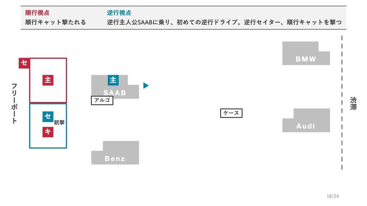 f:id:kitamoon:20201115171749j:plain