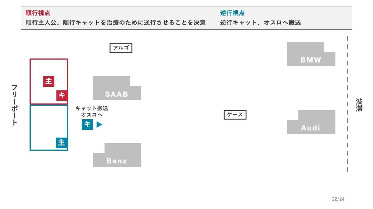 f:id:kitamoon:20201115172007j:plain
