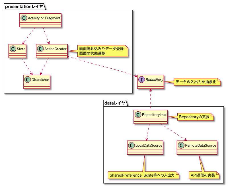 f:id:kitamura1203:20200821145530p:plain