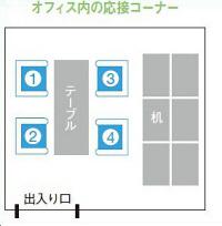 応接スペースの席次【ビジネスマナー講座by北村宣晃】