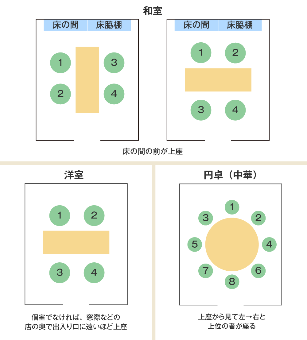 接待の席次【ビジネスマナー講座by北村宣晃】