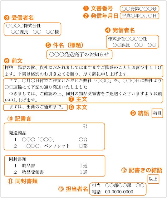 社内文書テンプレート【ビジネスマナー講座(北村宣晃)】