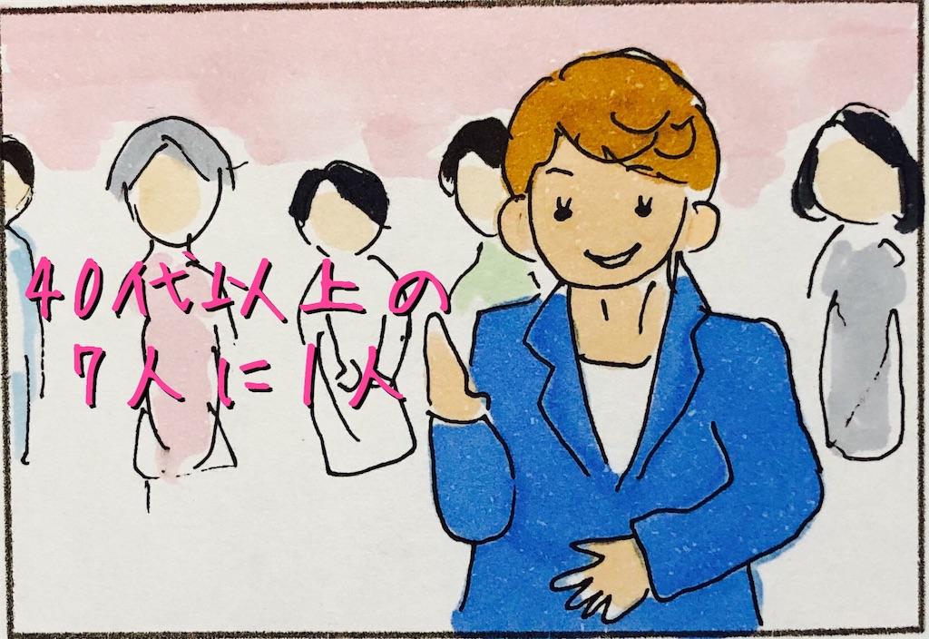 f:id:kitano-stop:20190523150449j:image