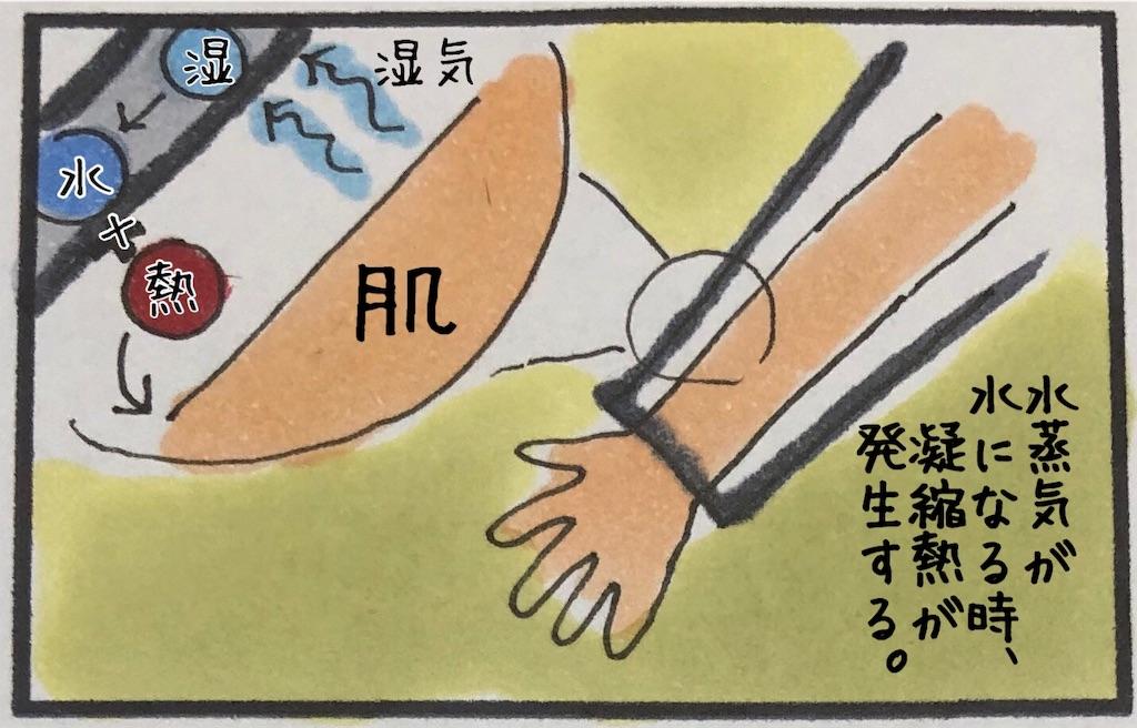 f:id:kitano-stop:20191214235228j:image