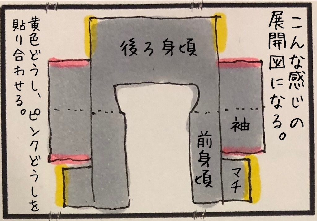 f:id:kitano-stop:20200312171601j:image