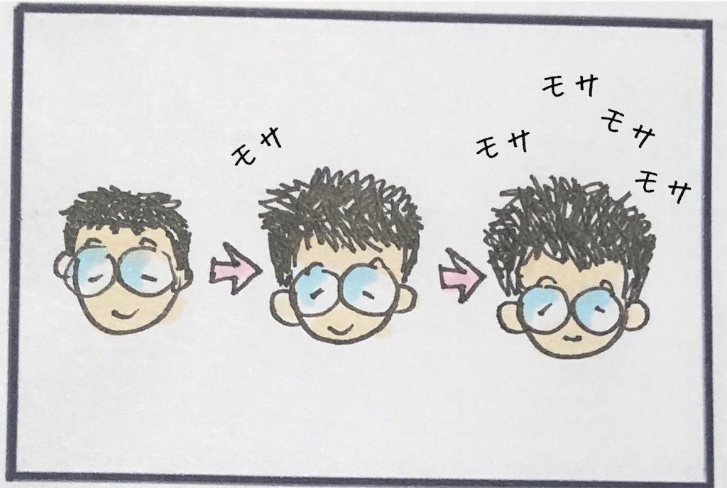 f:id:kitano-stop:20200608232431j:image