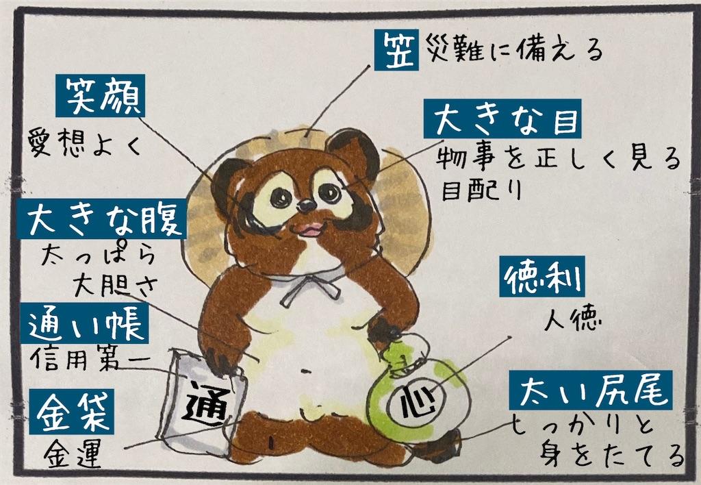 f:id:kitano-stop:20200906000054j:image
