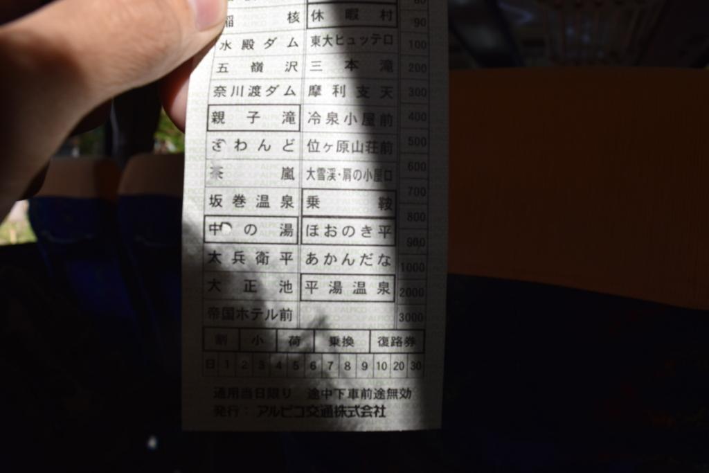 f:id:kitasennju_yamabu:20160724025348j:plain