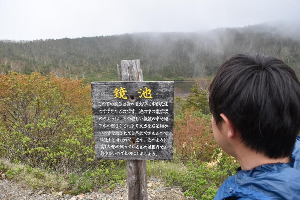 f:id:kitasennju_yamabu:20160731144822j:plain