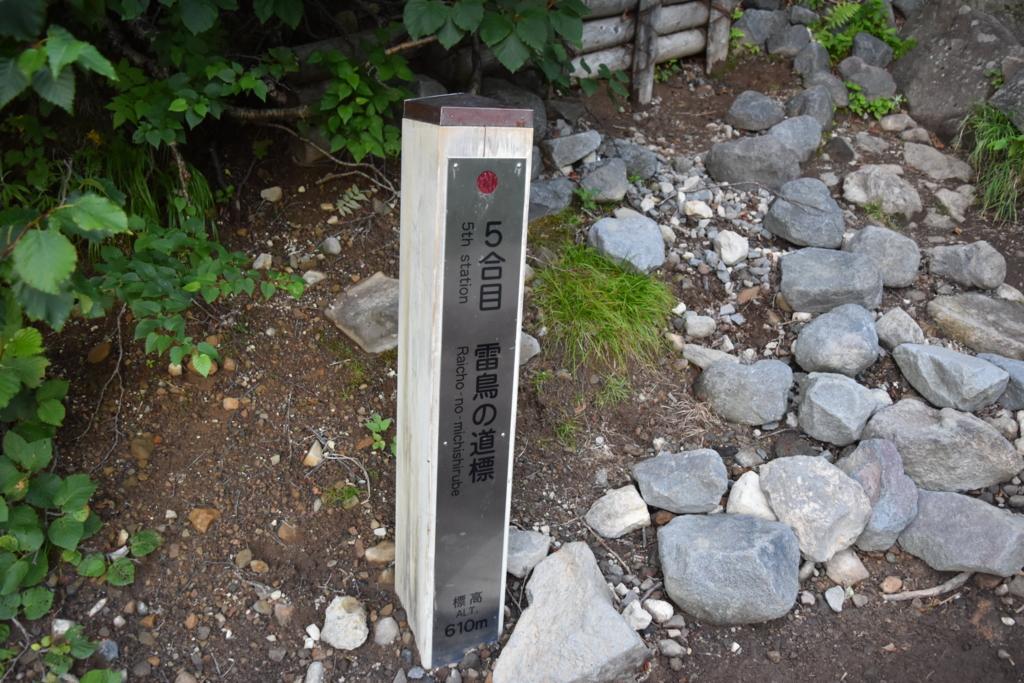 f:id:kitasennju_yamabu:20170227234846j:plain