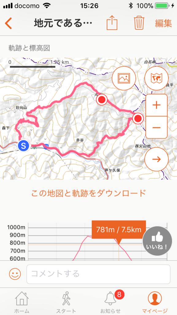 f:id:kitasennju_yamabu:20171203152752p:plain