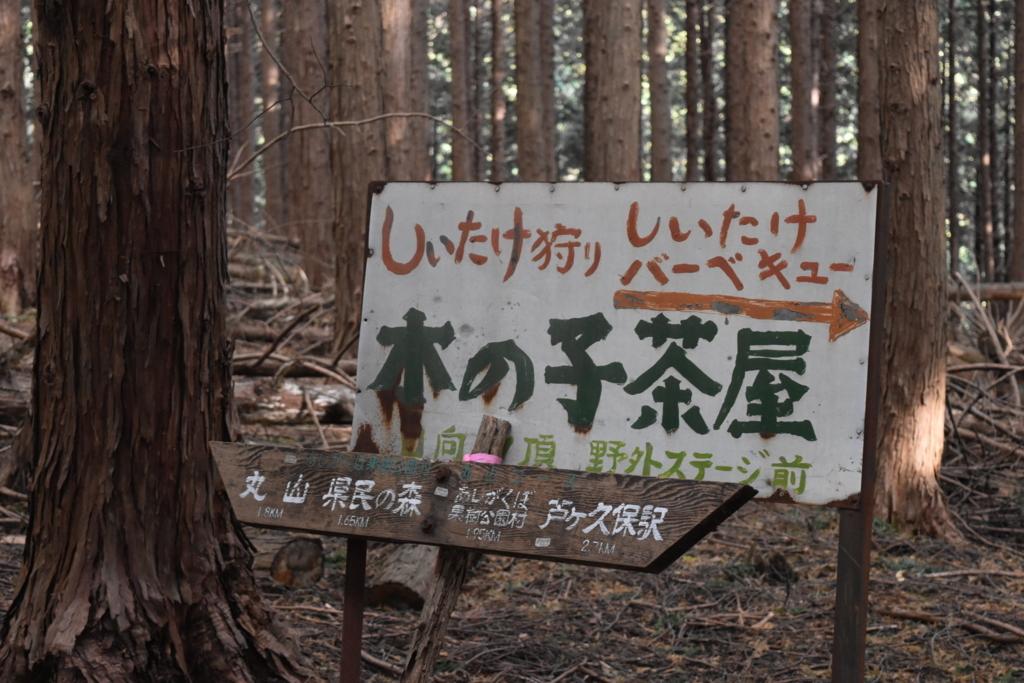 f:id:kitasennju_yamabu:20171204223401j:plain