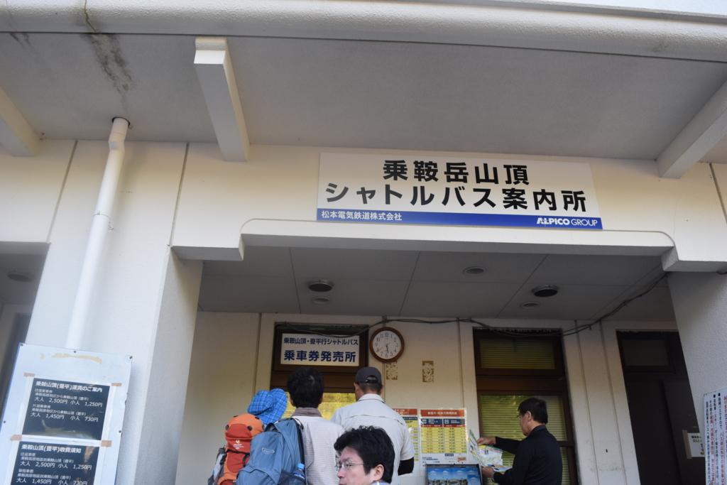 f:id:kitasennju_yamabu:20180226234938j:plain