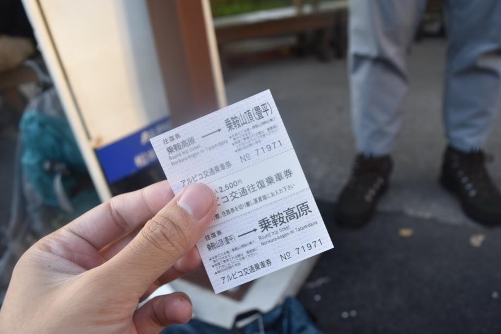 f:id:kitasennju_yamabu:20180226235005j:plain