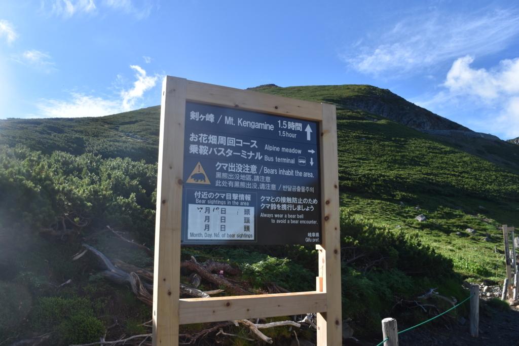 f:id:kitasennju_yamabu:20180226235428j:plain