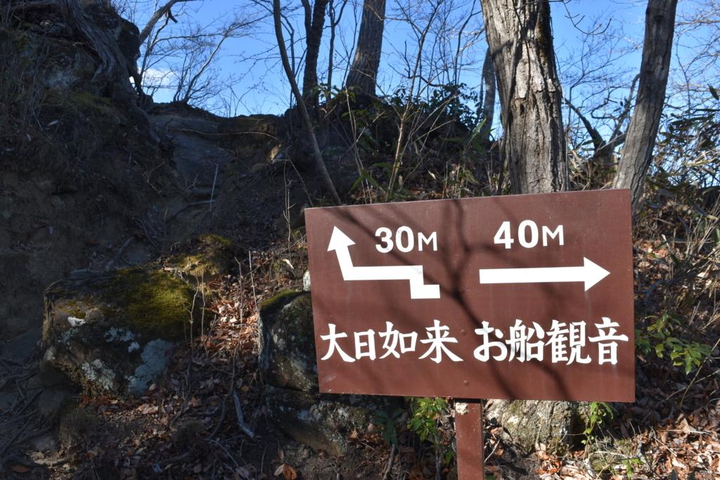 f:id:kitasennju_yamabu:20180610104128j:plain