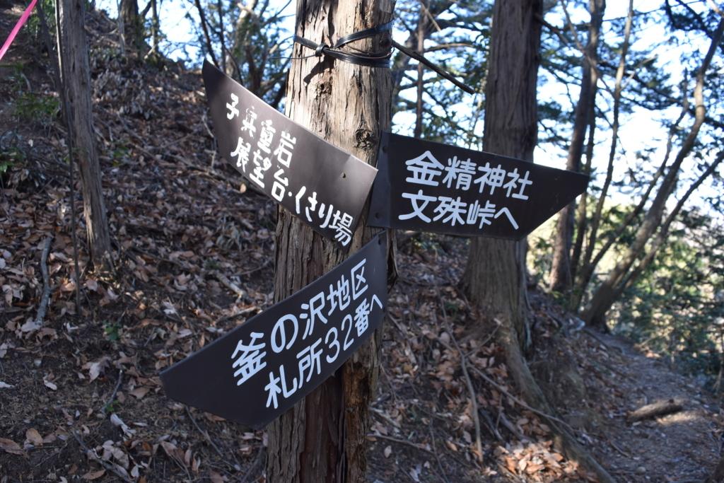 f:id:kitasennju_yamabu:20180610110536j:plain