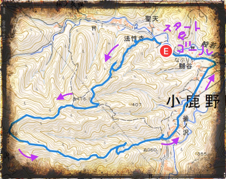 f:id:kitasennju_yamabu:20180628230233j:plain