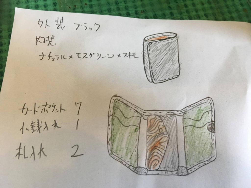 f:id:kitaurayouji:20170903160825j:plain