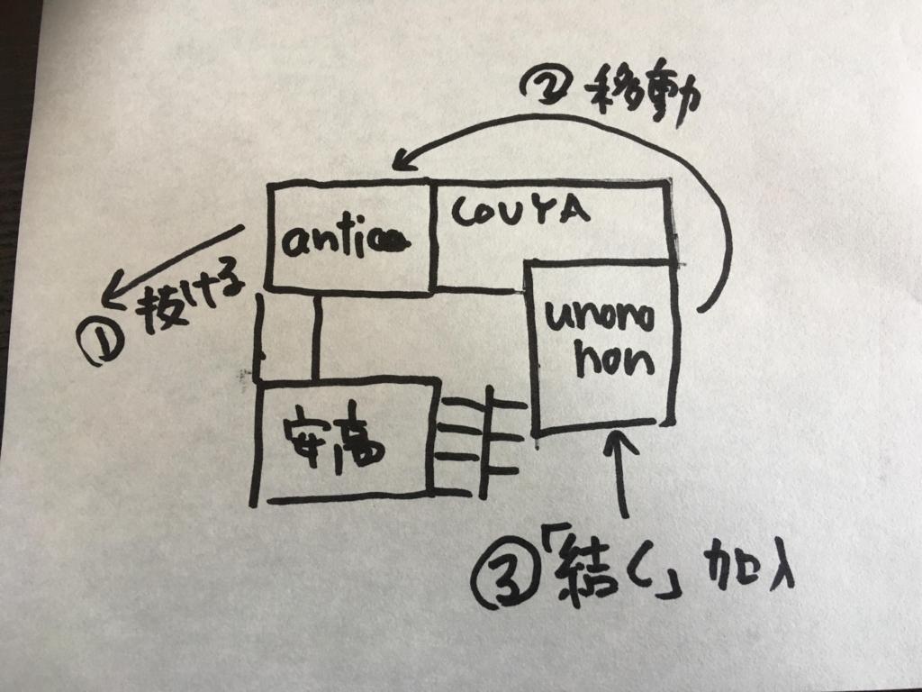 f:id:kitaurayouji:20180323134237j:plain