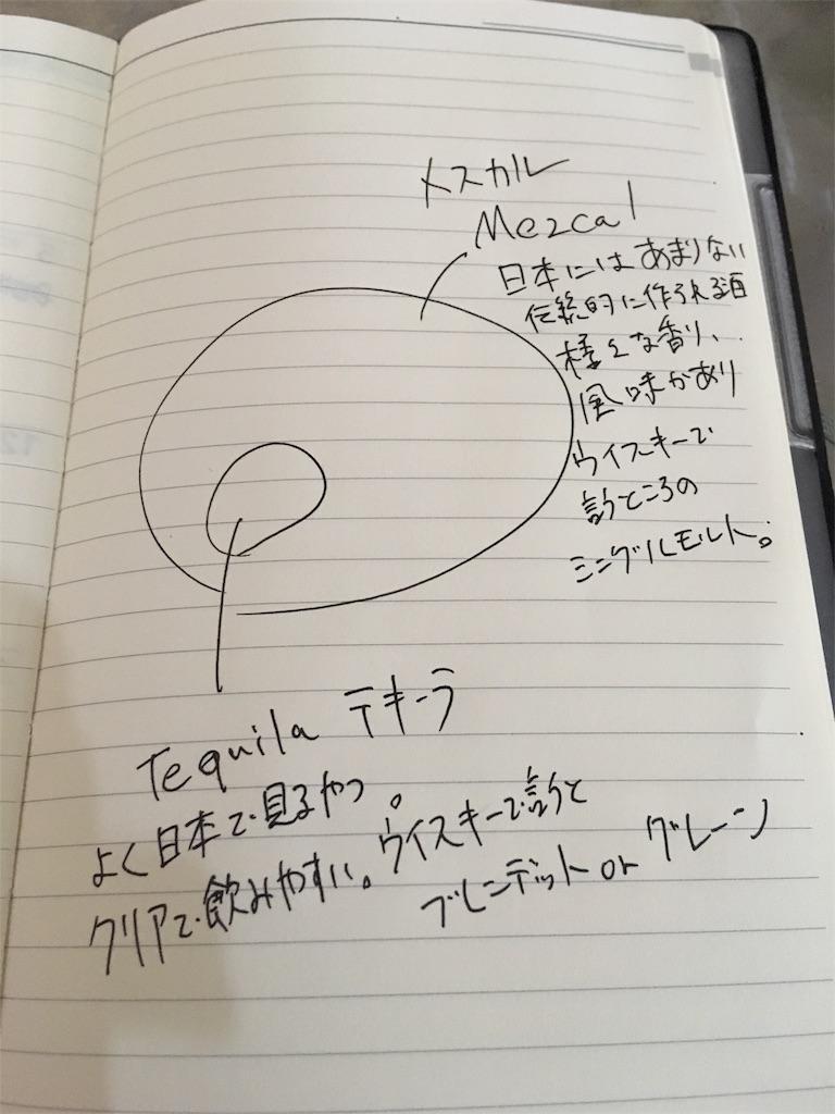 f:id:kitaurayouji:20190119022017j:image