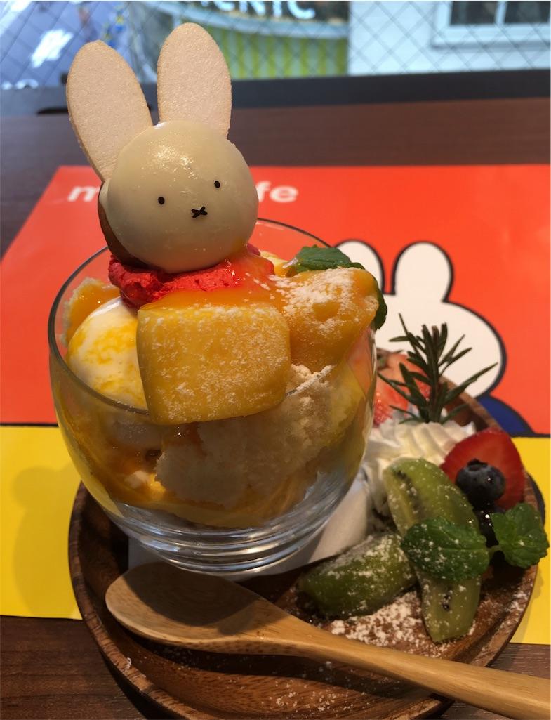 f:id:kitayama_eriko:20160821223935j:image