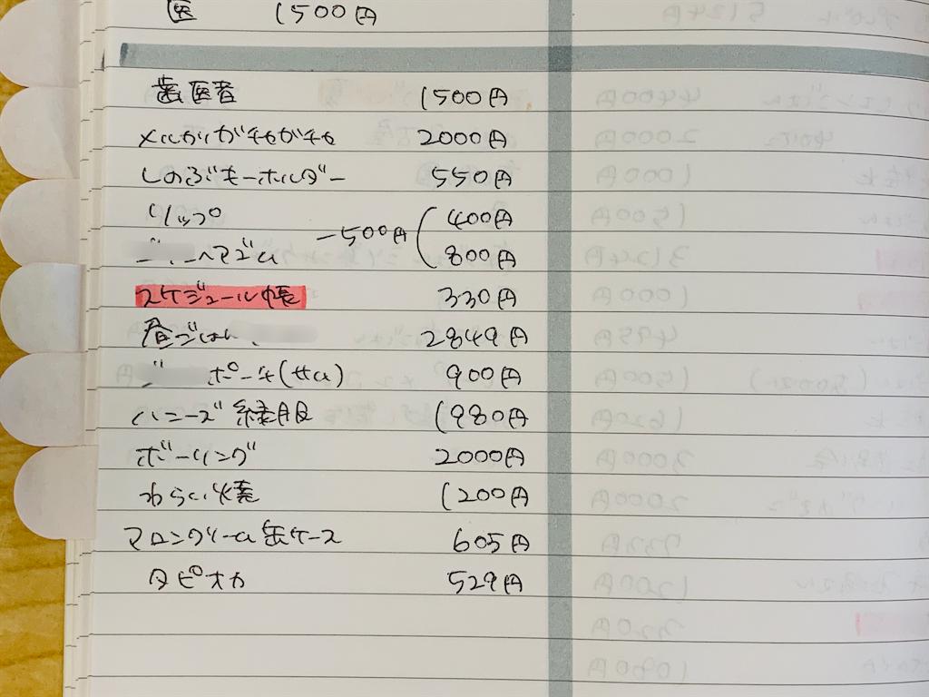 f:id:kitayama_eriko:20210802141612p:image